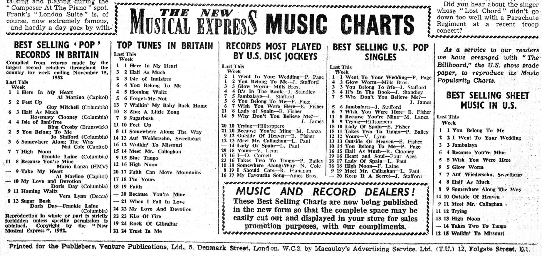 November 14, 1952: The UK's First Singles Chart