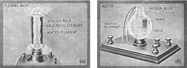 November 16, 1904: The Vacuum Tube Is Patented